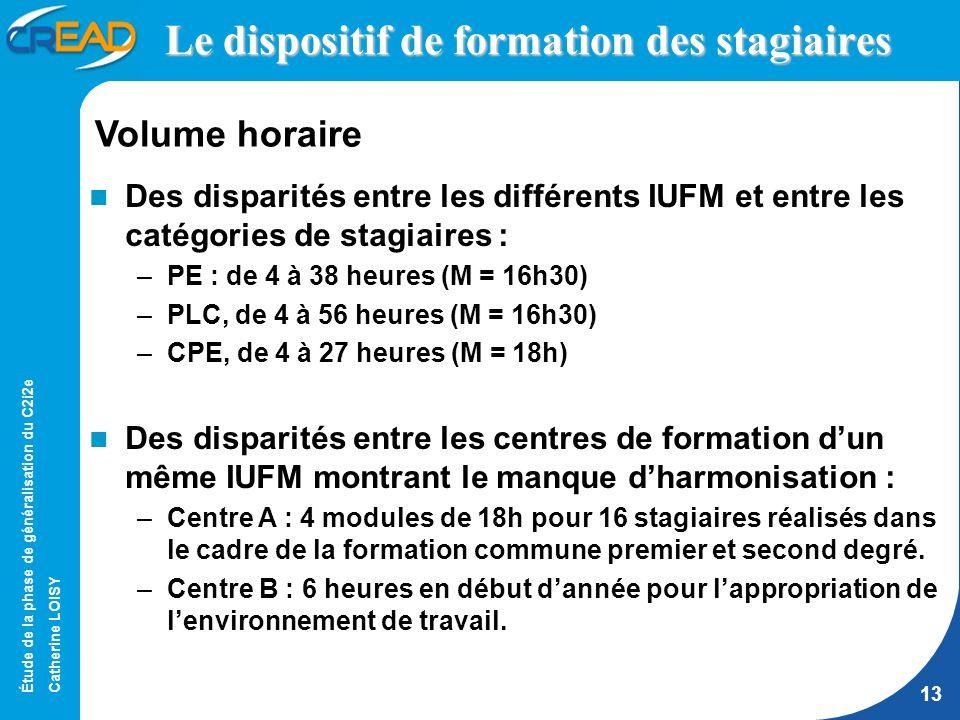 Étude de la phase de généralisation du C2i2e Catherine LOISY 13 Le dispositif de formation des stagiaires Des disparités entre les différents IUFM et entre les catégories de stagiaires : –PE : de 4 à 38 heures (M = 16h30) –PLC, de 4 à 56 heures (M = 16h30) –CPE, de 4 à 27 heures (M = 18h) Volume horaire Des disparités entre les centres de formation dun même IUFM montrant le manque dharmonisation : –Centre A : 4 modules de 18h pour 16 stagiaires réalisés dans le cadre de la formation commune premier et second degré.