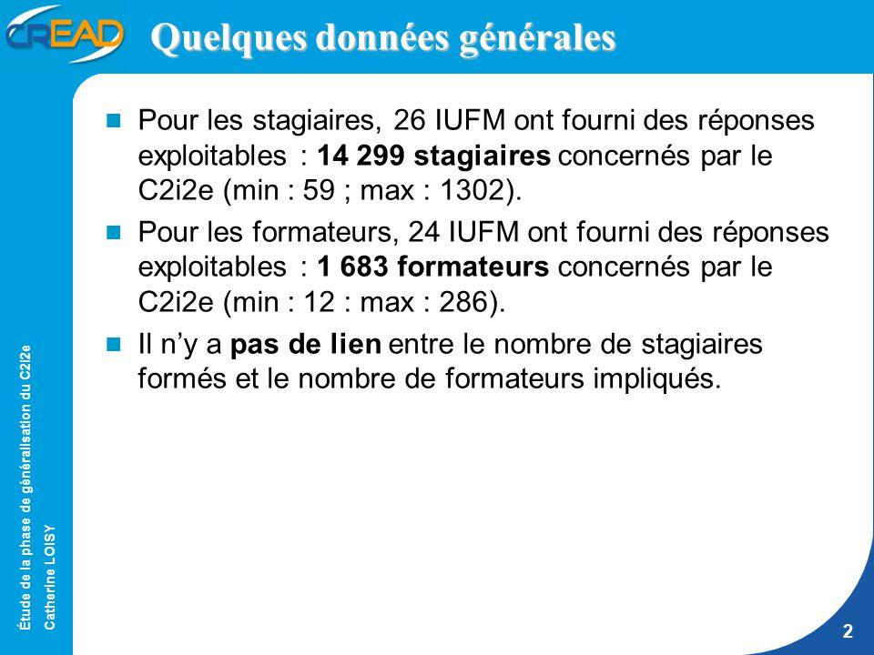 Étude de la phase de généralisation du C2i2e Catherine LOISY 2 Quelques données générales Pour les stagiaires, 26 IUFM ont fourni des réponses exploitables : 14 299 stagiaires concernés par le C2i2e (min : 59 ; max : 1302).