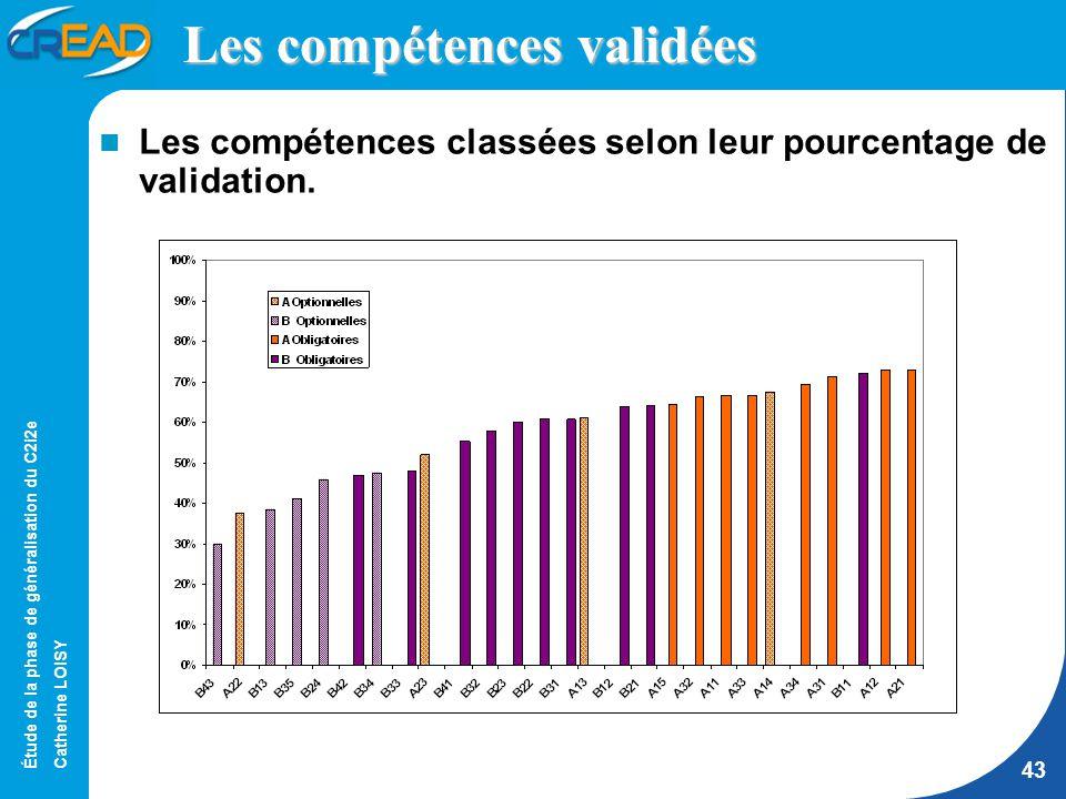 Étude de la phase de généralisation du C2i2e Catherine LOISY 43 Les compétences validées Les compétences classées selon leur pourcentage de validation.