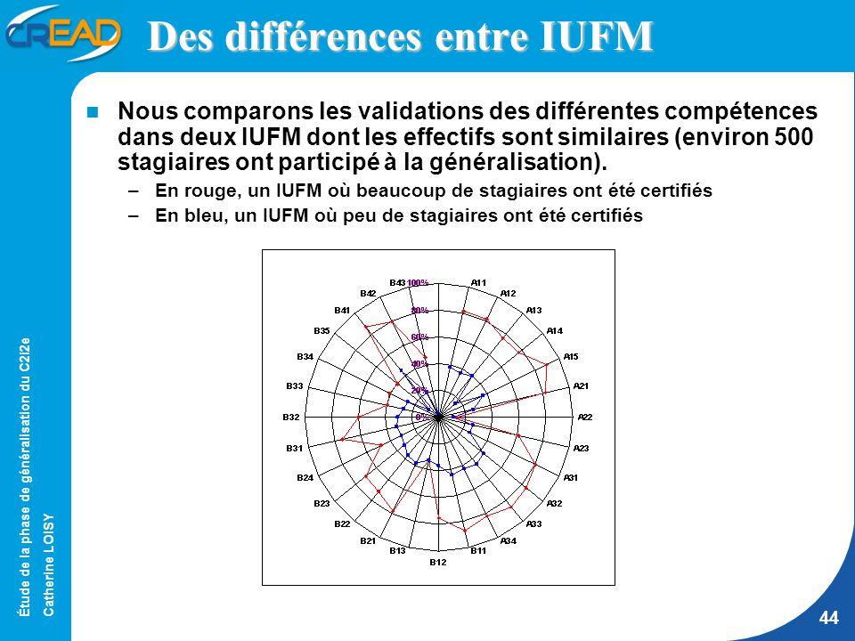 Étude de la phase de généralisation du C2i2e Catherine LOISY 44 Des différences entre IUFM Nous comparons les validations des différentes compétences dans deux IUFM dont les effectifs sont similaires (environ 500 stagiaires ont participé à la généralisation).