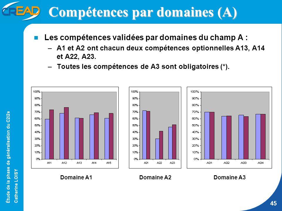 Étude de la phase de généralisation du C2i2e Catherine LOISY 45 Compétences par domaines (A) Les compétences validées par domaines du champ A : –A1 et A2 ont chacun deux compétences optionnelles A13, A14 et A22, A23.