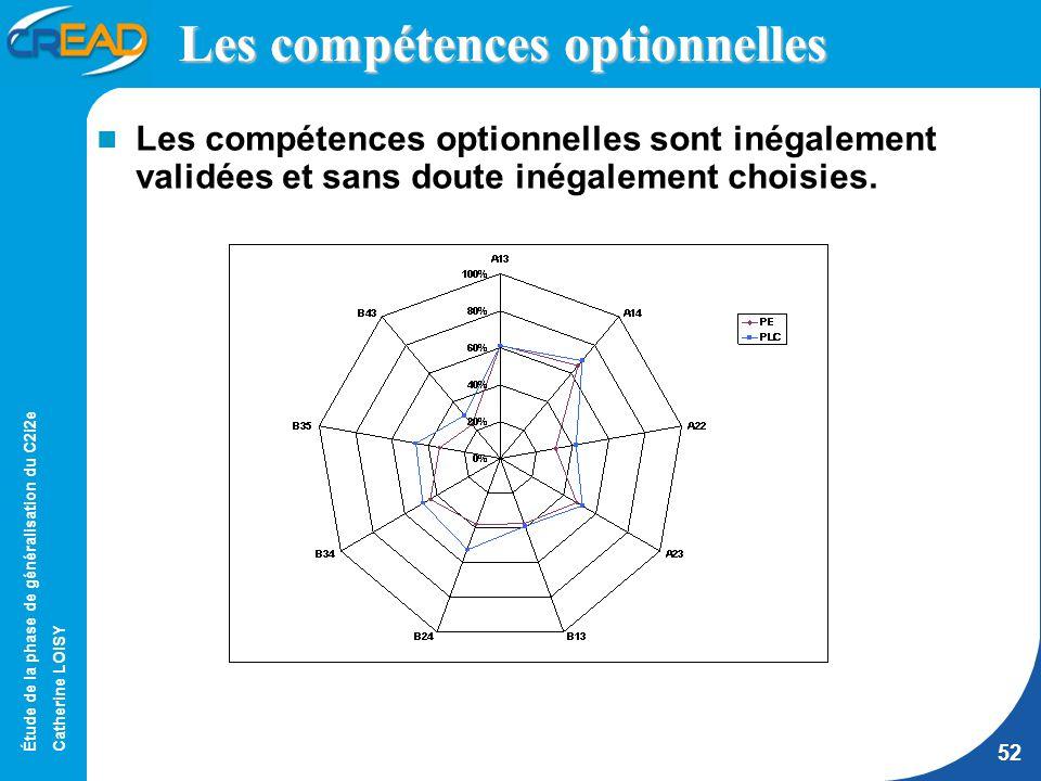 Étude de la phase de généralisation du C2i2e Catherine LOISY 52 Les compétences optionnelles Les compétences optionnelles sont inégalement validées et sans doute inégalement choisies.