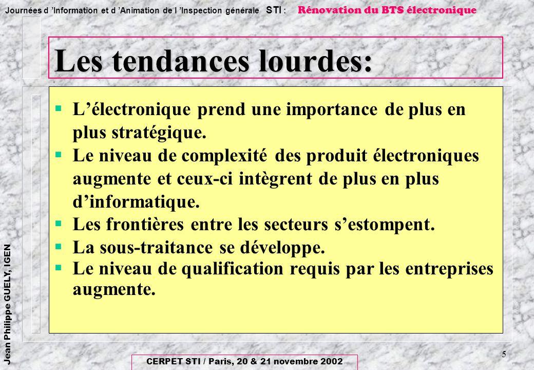 CERPET STI / Paris, 20 & 21 novembre 2002 Jean Philippe GUELY, IGEN Rénovation du BTS électronique Journées d Information et d Animation de l Inspecti