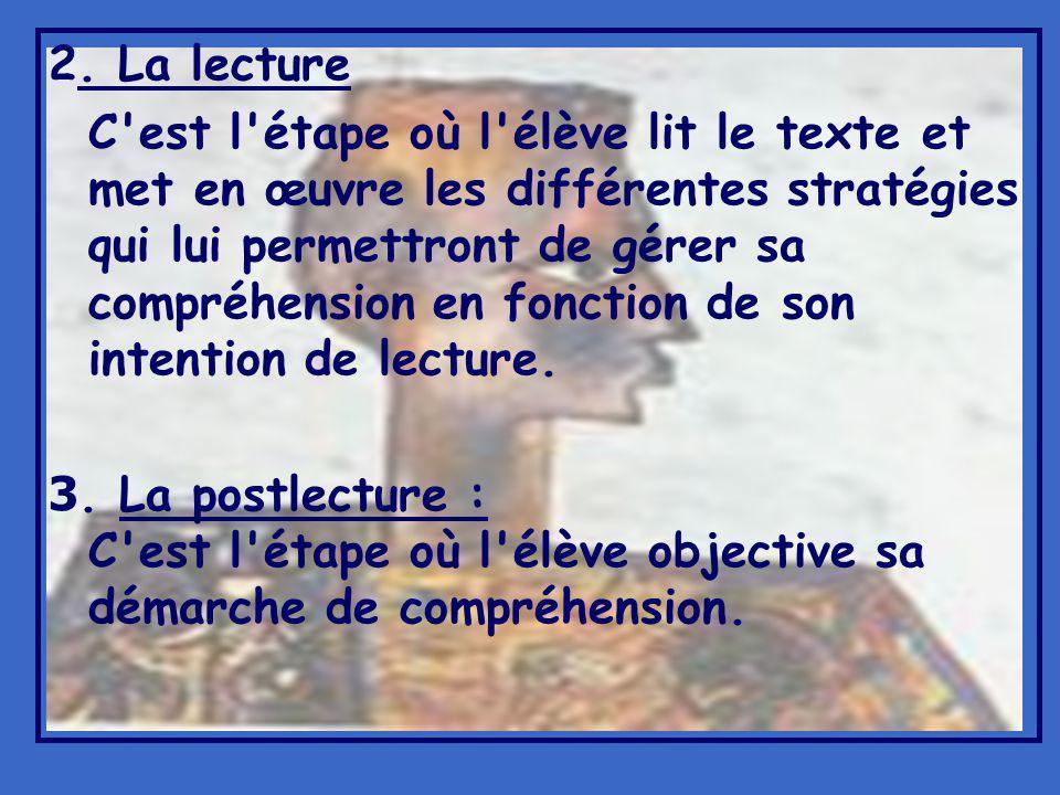 2. La lecture C'est l'étape où l'élève lit le texte et met en œuvre les différentes stratégies qui lui permettront de gérer sa compréhension en foncti
