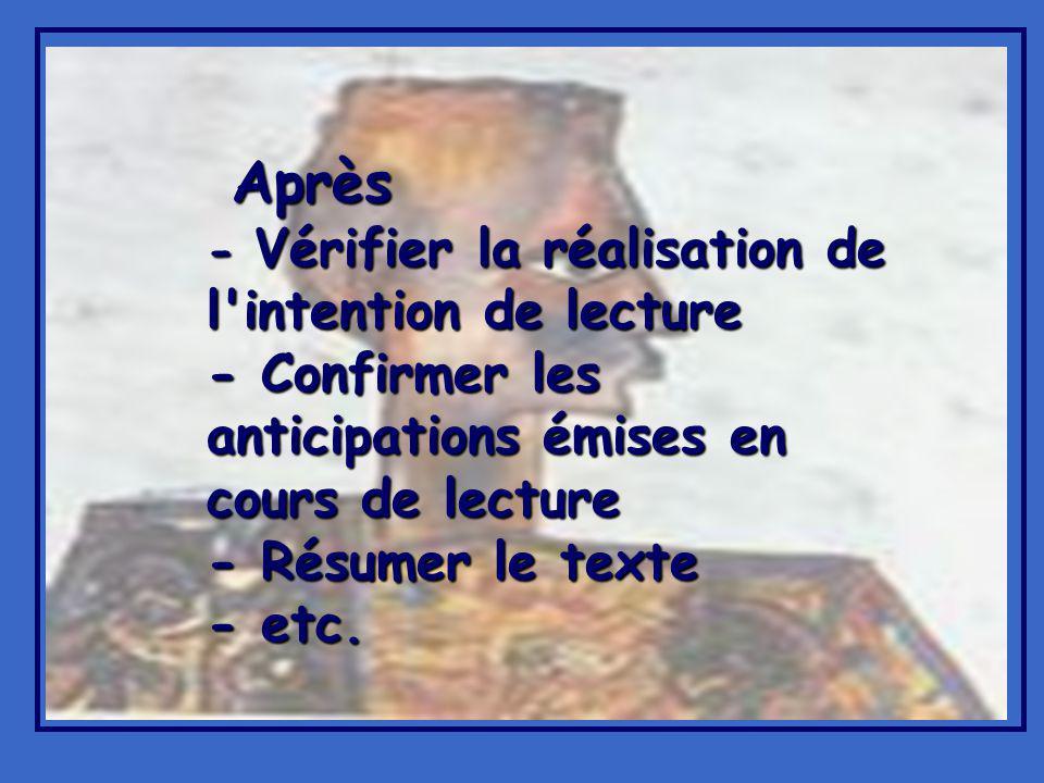Après Après - Vérifier la réalisation de l intention de lecture - Confirmer les anticipations émises en cours de lecture - Résumer le texte - etc.
