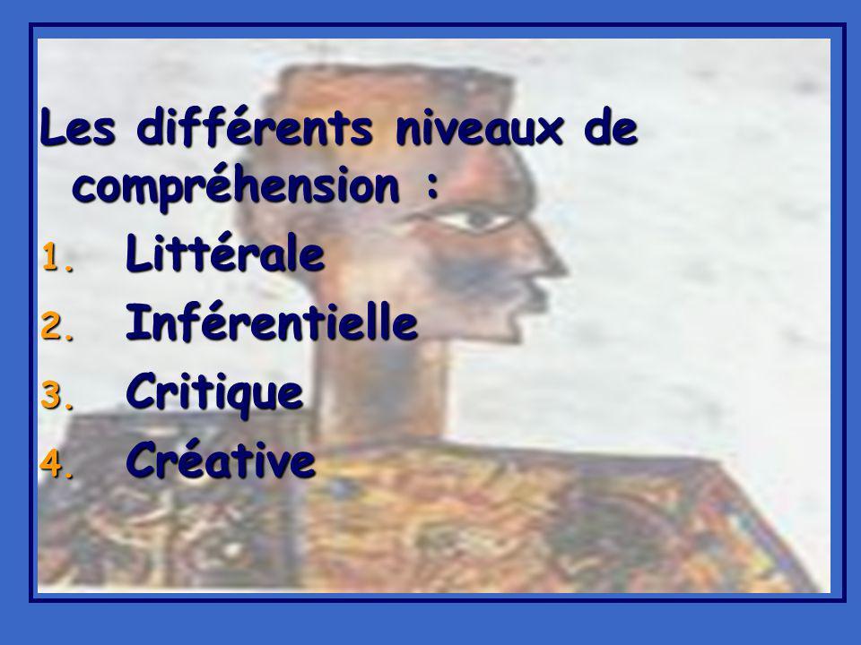 Les différents niveaux de compréhension : 1. Littérale 2. Inférentielle 3. Critique 4. Créative