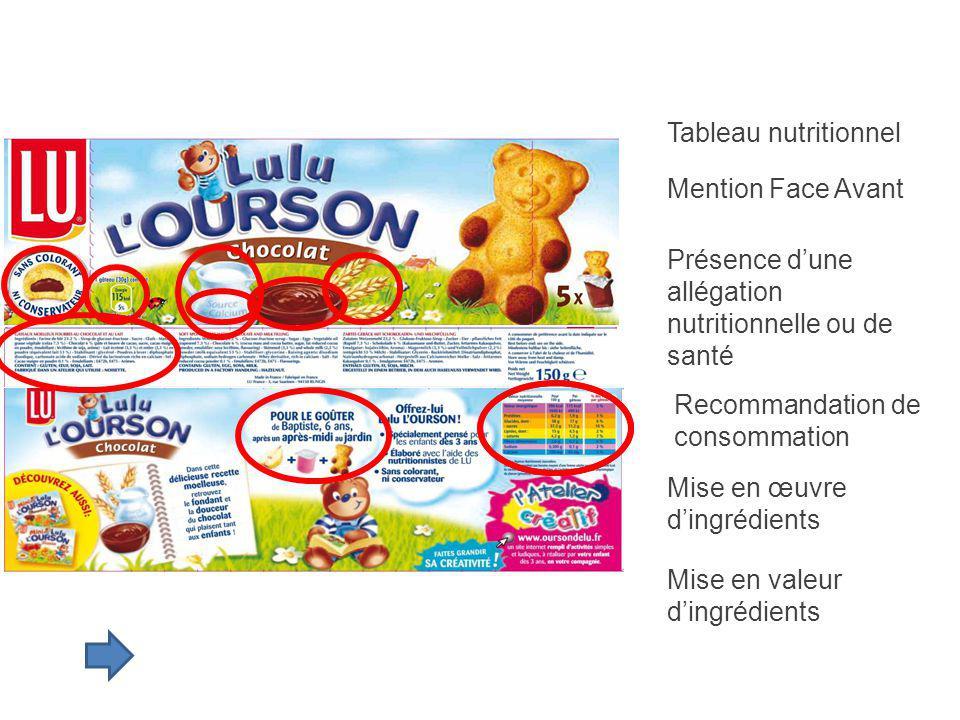 Tableau nutritionnel Mention Face Avant Présence dune allégation nutritionnelle ou de santé Recommandation de consommation Mise en œuvre dingrédients