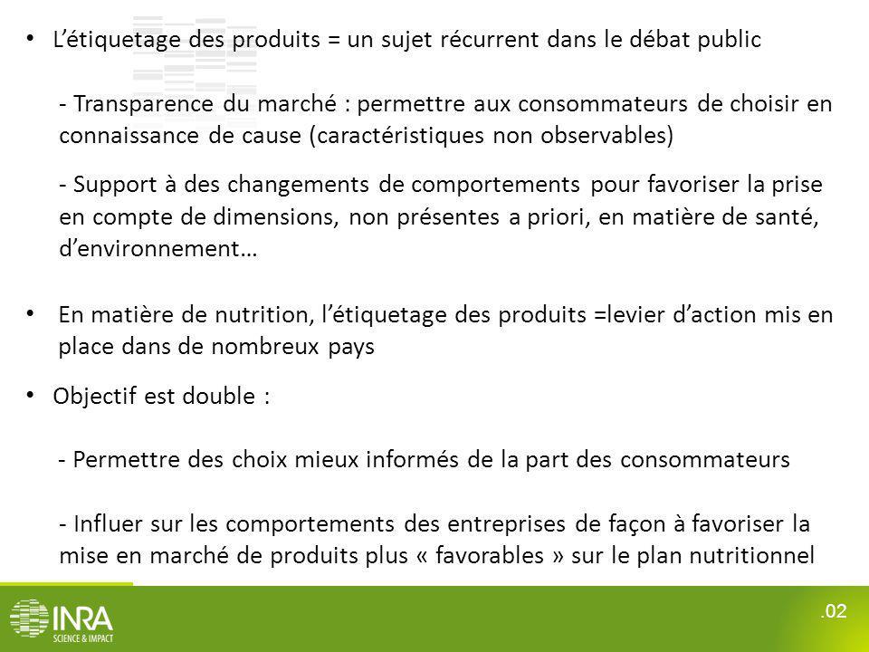 .03 De nombreux travaux de recherche au niveau international sur les effets de létiquetage nutritionnel Beaucoup sur les consommateurs Moins sur les entreprises Au total : effets plutôt positifs mais modestes Deux questions : Quest-ce qui limite limpact de létiquetage nutritionnel .