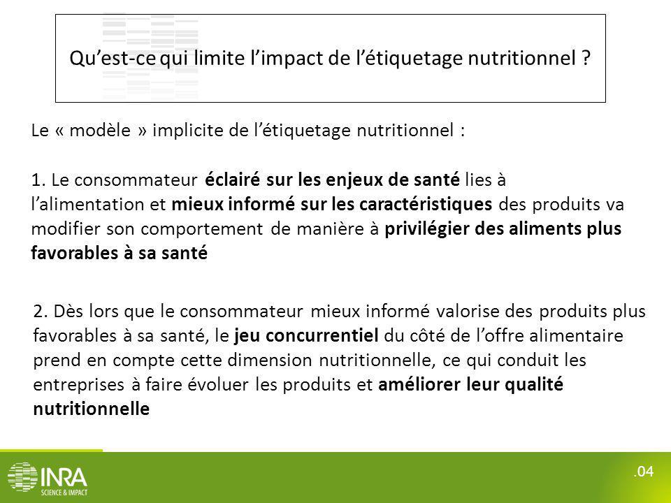 Repères nutritionnels Moyenne = 45%