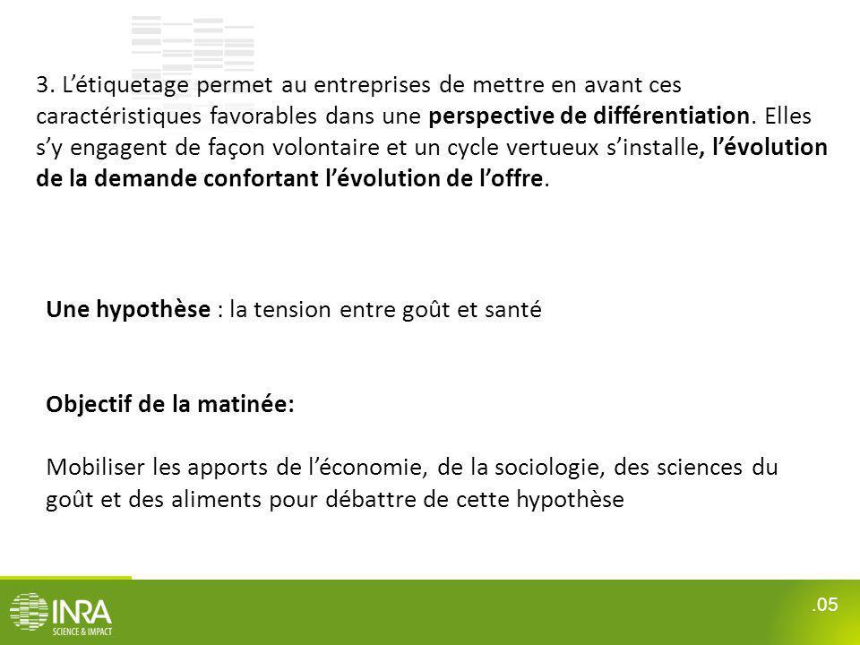 Relations prix – caractéristiques des produits Céréales de petit déjeuner Source : étude Aliss, 2011.