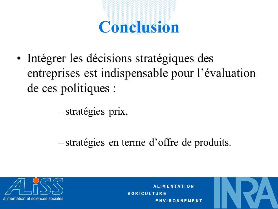A L I M E N T A T I O N A G R I C U L T U R E E N V I R O N N E M E N T Conclusion Intégrer les décisions stratégiques des entreprises est indispensable pour lévaluation de ces politiques : –stratégies prix, –stratégies en terme doffre de produits.