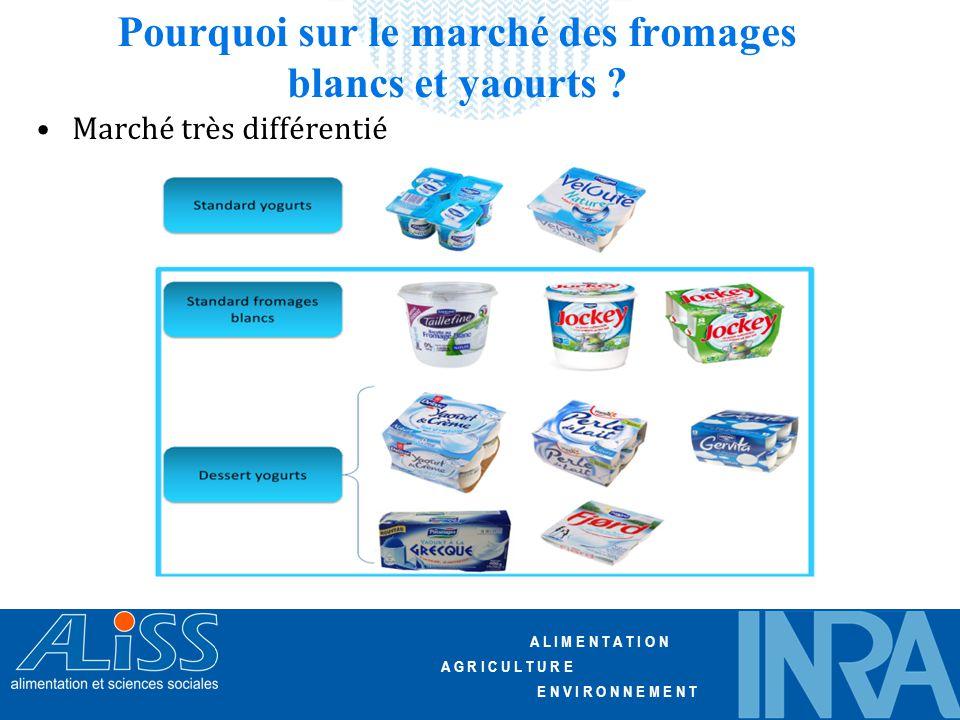 A L I M E N T A T I O N A G R I C U L T U R E E N V I R O N N E M E N T Pourquoi sur le marché des fromages blancs et yaourts .