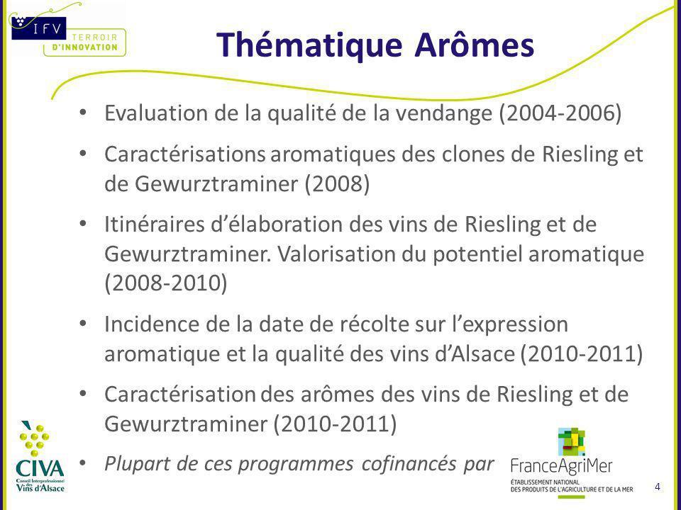 Thématique Arômes Evaluation de la qualité de la vendange (2004-2006) Caractérisations aromatiques des clones de Riesling et de Gewurztraminer (2008) Itinéraires délaboration des vins de Riesling et de Gewurztraminer.
