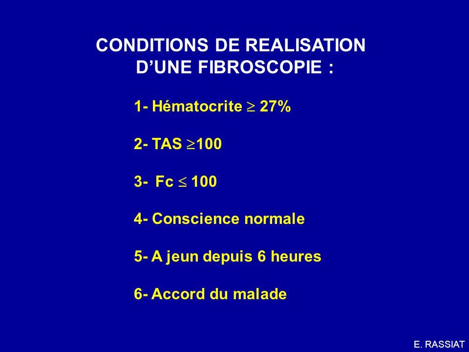 CONDITIONS DE REALISATION DUNE FIBROSCOPIE : 1- Hématocrite 27% 2- TAS 100 3- Fc 100 4- Conscience normale 5- A jeun depuis 6 heures 6- Accord du mala