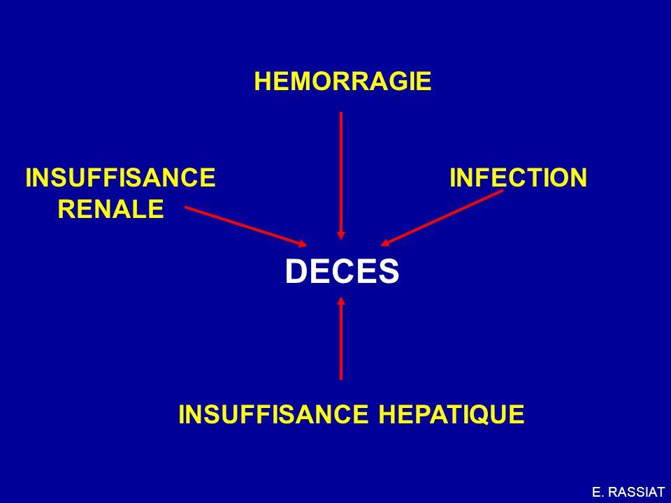 PRISE EN CHARGE A LA PHASE AIGUE HOSPITALISATION EN USI BIOLOGIE, ECG, Rx Pulm O2 (SaO2>95%) 2 V V P MACROMOLECULES : TAS 100 et Fc 100 TRANSFUSION : hématocrite 27% (GR ; plaquettes ; PFC) E.