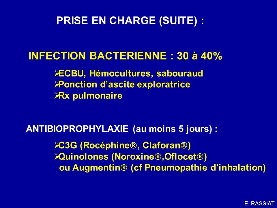 PRISE EN CHARGE (SUITE) : INFECTION BACTERIENNE : 30 à 40% ECBU, Hémocultures, sabouraud Ponction dascite exploratrice Rx pulmonaire ANTIBIOPROPHYLAXI