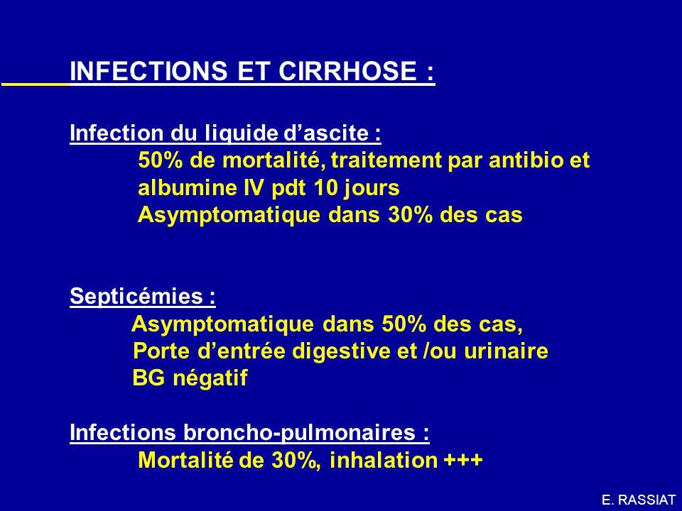INFECTIONS ET CIRRHOSE : Infection du liquide dascite : 50% de mortalité, traitement par antibio et albumine IV pdt 10 jours Asymptomatique dans 30% d