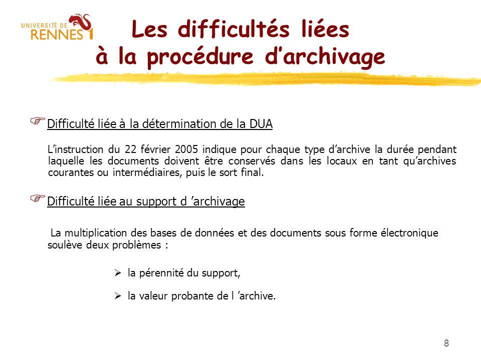 8 Les difficultés liées à la procédure darchivage F Difficulté liée à la détermination de la DUA Linstruction du 22 février 2005 indique pour chaque t