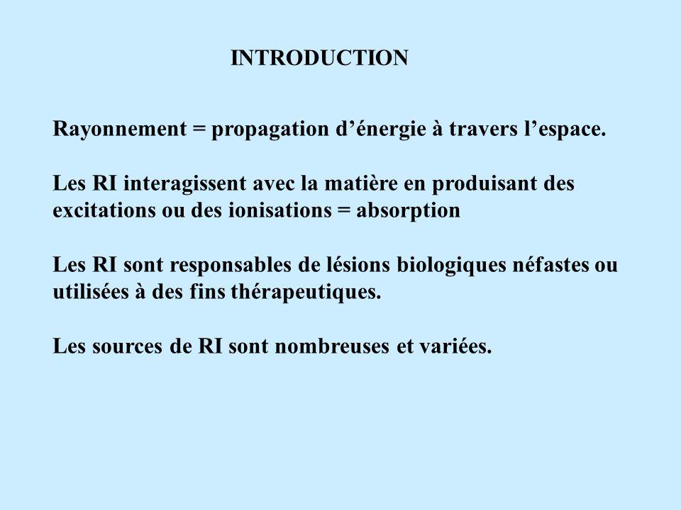 Radioactivité de différents milieux naturels.