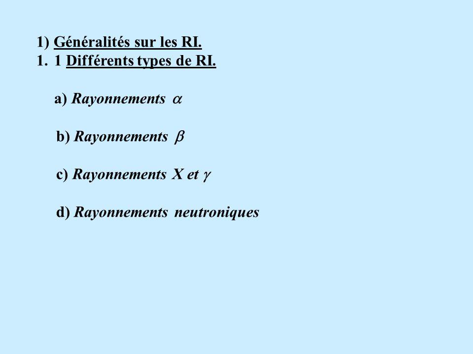 Le débit de dose D varie avec linverse du carré de la distance : –D (x) = D 0 /x 2 Le débit de dose D est proportionnel à la durée de lexposition Ecran: D (x) = D 0 e - x, = coefficient datténuation linéique du matériau constituant lécran –Couche de demi-atténuation ou CDA => CDA =ln2/ –Blindage des murs, enceintes de manipulation, protège seringue… Distance, Temps, écran CDA en mm bétonacierplomb 99mTc223,20,3 131I4012,53,3 18F47154,8.......