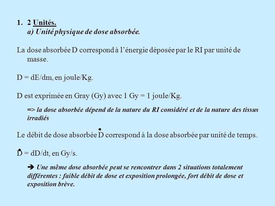 c) Les effets tardifs des irradiations cutanées localisées.