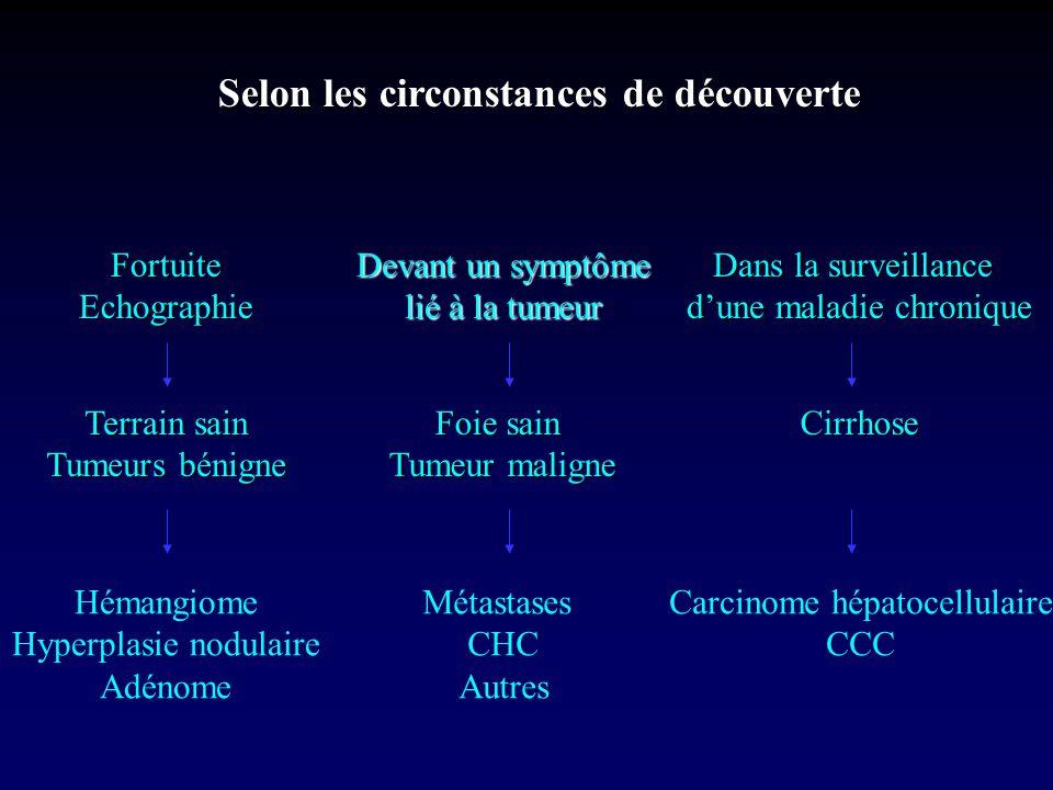 Selon les circonstances de découverte FortuiteEchographie Devant un symptôme lié à la tumeur Dans la surveillance dune maladie chronique Terrain sain Tumeurs bénigne Foie sain Tumeur maligne Cirrhose Hémangiome Hyperplasie nodulaire Adénome Métastases CHC Autres Carcinome hépatocellulaire CCC