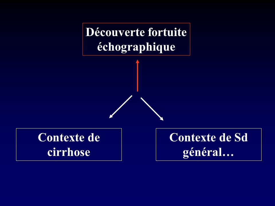 Découverte fortuite échographique Contexte de cirrhose Contexte de Sd général…