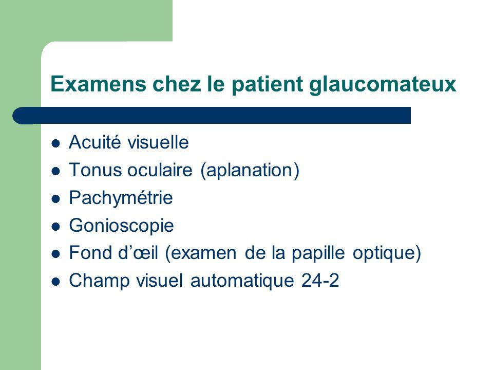 Examens chez le patient glaucomateux Acuité visuelle Tonus oculaire (aplanation) Pachymétrie Gonioscopie Fond dœil (examen de la papille optique) Cham
