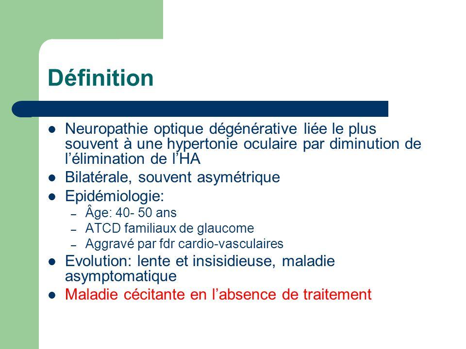 Définition Neuropathie optique dégénérative liée le plus souvent à une hypertonie oculaire par diminution de lélimination de lHA Bilatérale, souvent a