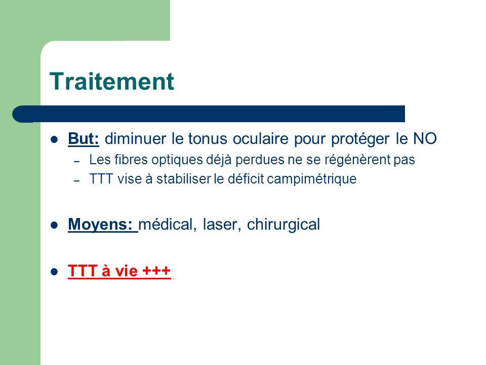 Traitement But: diminuer le tonus oculaire pour protéger le NO – Les fibres optiques déjà perdues ne se régénèrent pas – TTT vise à stabiliser le défi