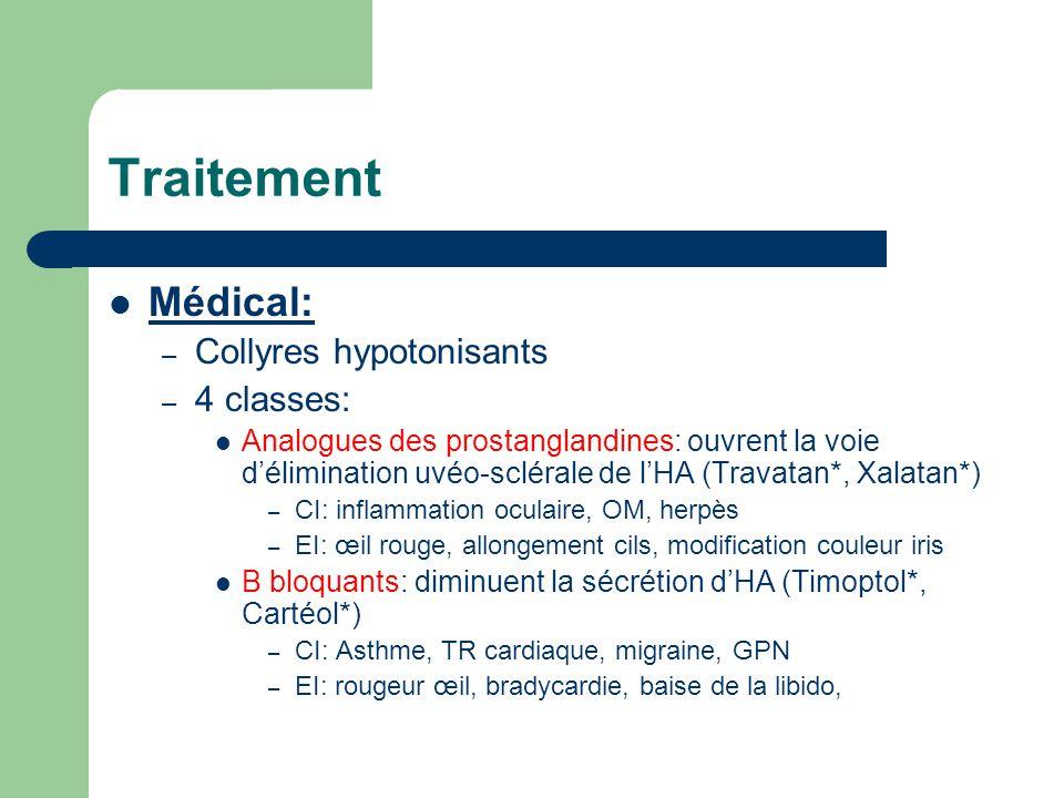 Traitement Médical: – Collyres hypotonisants – 4 classes: Analogues des prostanglandines: ouvrent la voie délimination uvéo-sclérale de lHA (Travatan*