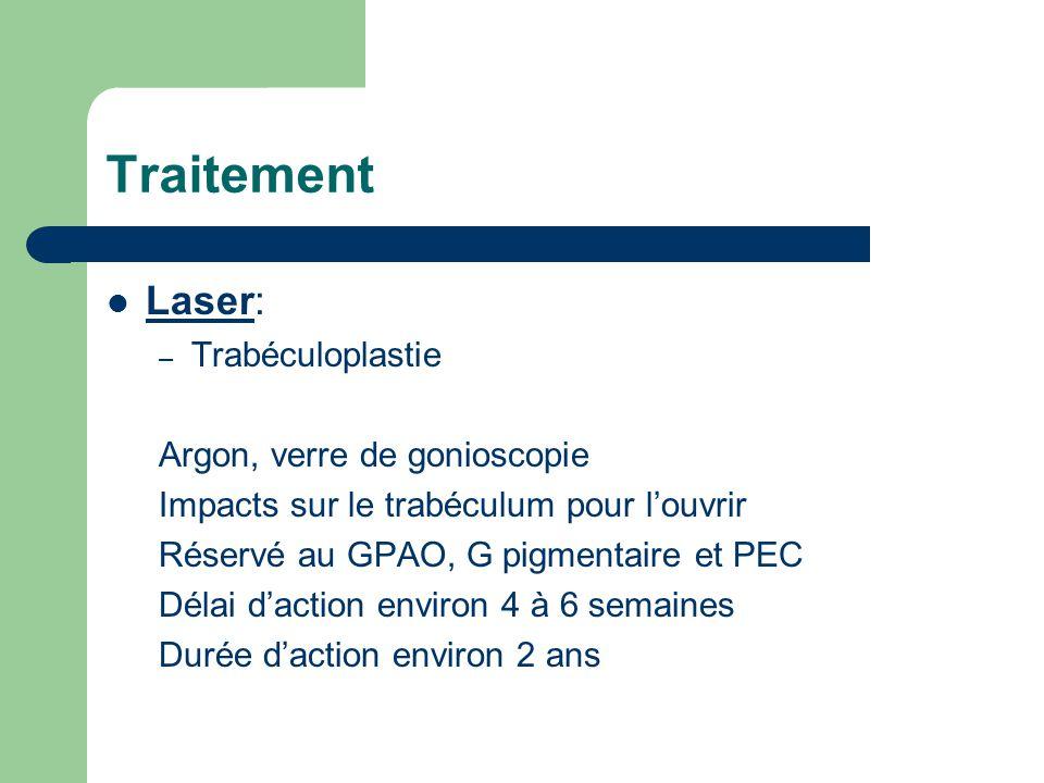 Traitement Laser: – Trabéculoplastie Argon, verre de gonioscopie Impacts sur le trabéculum pour louvrir Réservé au GPAO, G pigmentaire et PEC Délai da