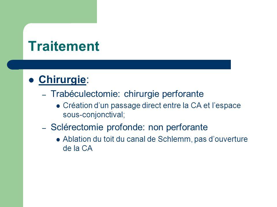 Traitement Chirurgie: – Trabéculectomie: chirurgie perforante Création dun passage direct entre la CA et lespace sous-conjonctival; – Sclérectomie pro