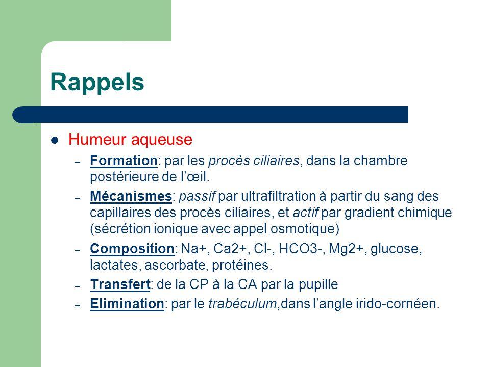 Rappels Humeur aqueuse – Formation: par les procès ciliaires, dans la chambre postérieure de lœil. – Mécanismes: passif par ultrafiltration à partir d