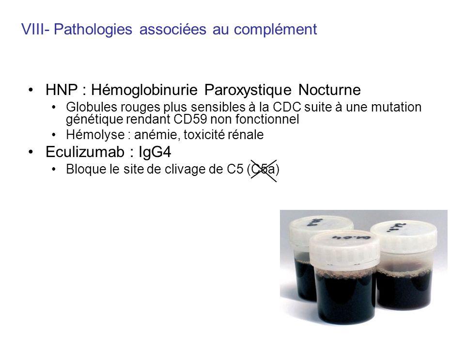 VIII- Pathologies associées au complément HNP : Hémoglobinurie Paroxystique Nocturne Globules rouges plus sensibles à la CDC suite à une mutation géné