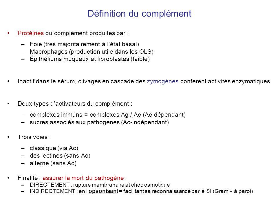 B- Lactivation de la réponse inflammatoire Les fragments de clivage C3a, C4a et C5a du compléments ne sont pas inactifs .