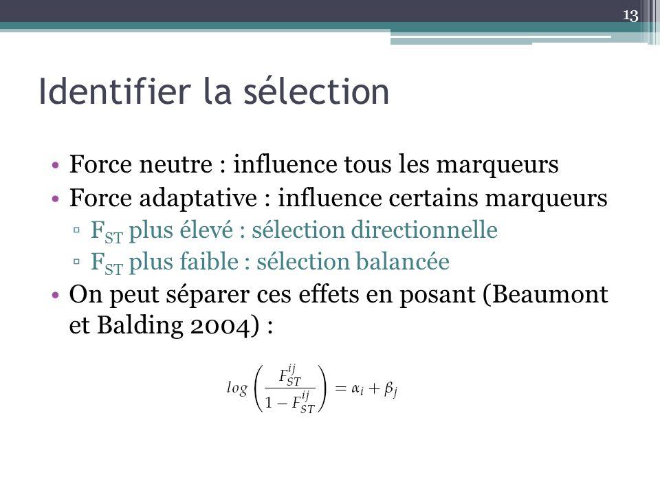 Identifier la sélection Force neutre : influence tous les marqueurs Force adaptative : influence certains marqueurs F ST plus élevé : sélection direct