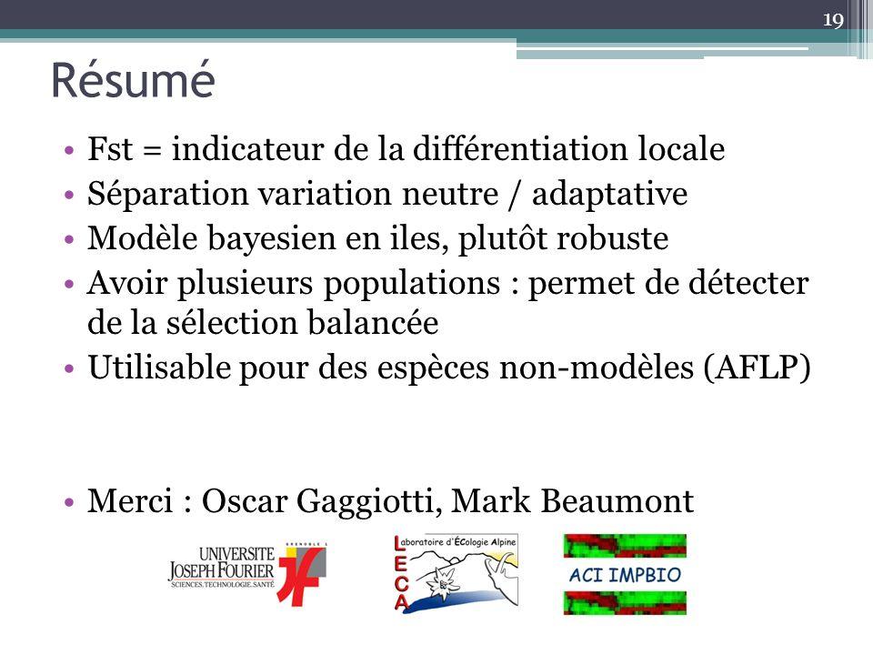 Résumé Fst = indicateur de la différentiation locale Séparation variation neutre / adaptative Modèle bayesien en iles, plutôt robuste Avoir plusieurs