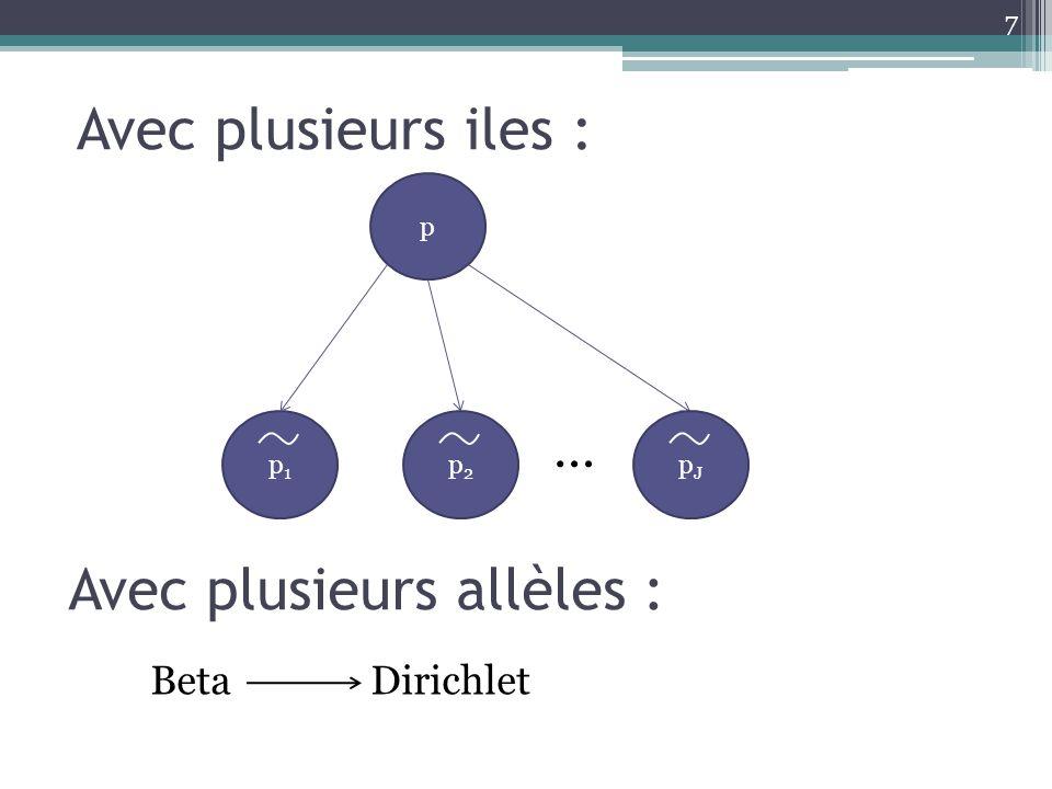 Avec plusieurs iles : 7 p p1p1 p2p2 pJpJ … Avec plusieurs allèles : Beta Dirichlet