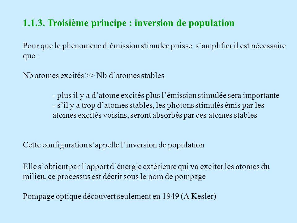 1.1.3. Troisième principe : inversion de population Pour que le phénomène démission stimulée puisse samplifier il est nécessaire que : Nb atomes excit
