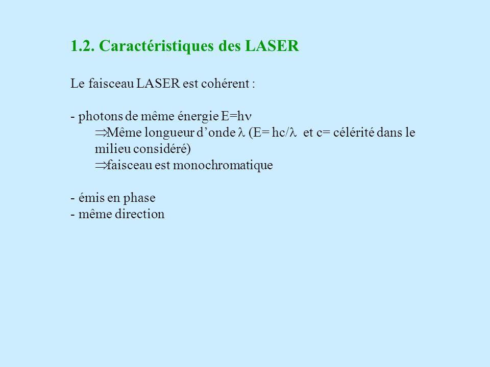1.2. Caractéristiques des LASER Le faisceau LASER est cohérent : - photons de même énergie E=h Même longueur donde (E= hc/ et c= célérité dans le mili