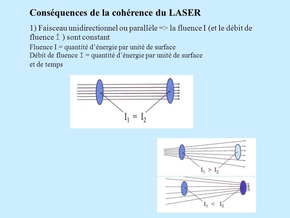 Conséquences de la cohérence du LASER 1) Faisceau unidirectionnel ou parallèle => la fluence I (et le débit de fluence İ ) sont constant Fluence I = q