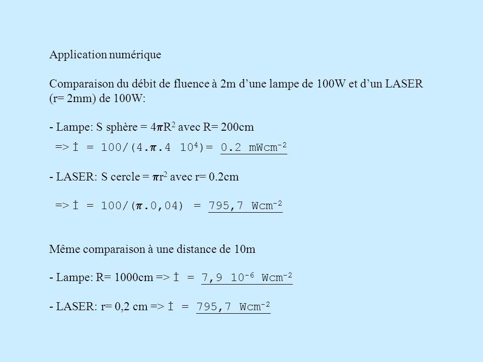 Application numérique Comparaison du débit de fluence à 2m dune lampe de 100W et dun LASER (r= 2mm) de 100W: - Lampe: S sphère = 4 R 2 avec R= 200cm =