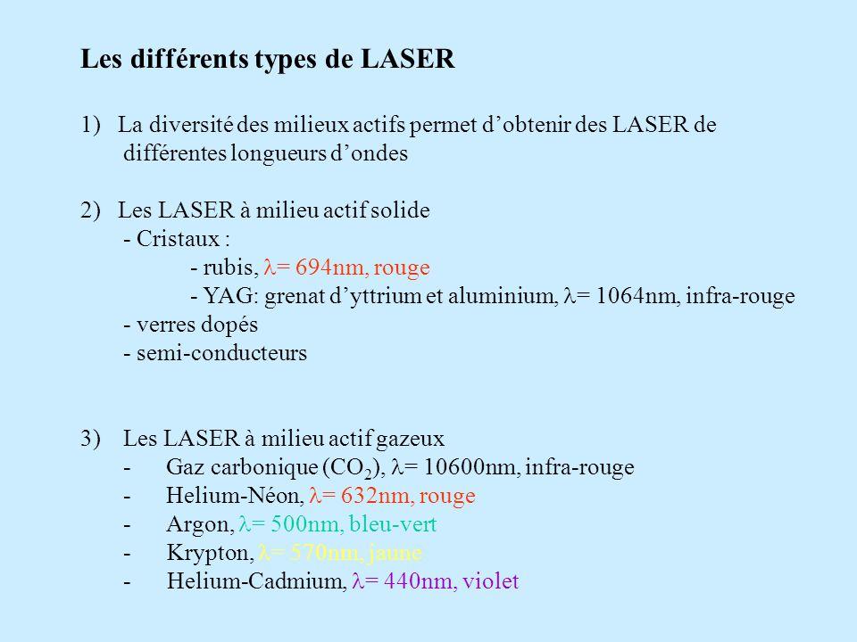 Les différents types de LASER 1) La diversité des milieux actifs permet dobtenir des LASER de différentes longueurs dondes 2) Les LASER à milieu actif
