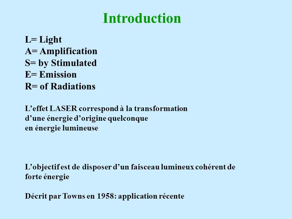 L= Light A= Amplification S= by Stimulated E= Emission R= of Radiations Leffet LASER correspond à la transformation dune énergie dorigine quelconque e