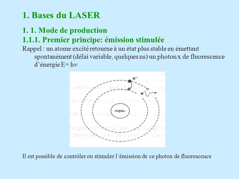 Application numérique Comparaison du débit de fluence à 2m dune lampe de 100W et dun LASER (r= 2mm) de 100W: - Lampe: S sphère = 4 R 2 avec R= 200cm => İ = 100/(4..4 10 4 )= 0.2 mWcm -2 - LASER: S cercle = r 2 avec r= 0.2cm => İ = 100/(.0,04) = 795,7 Wcm -2 Même comparaison à une distance de 10m - Lampe: R= 1000cm => İ = 7,9 10 -6 Wcm -2 - LASER: r= 0,2 cm => İ = 795,7 Wcm -2