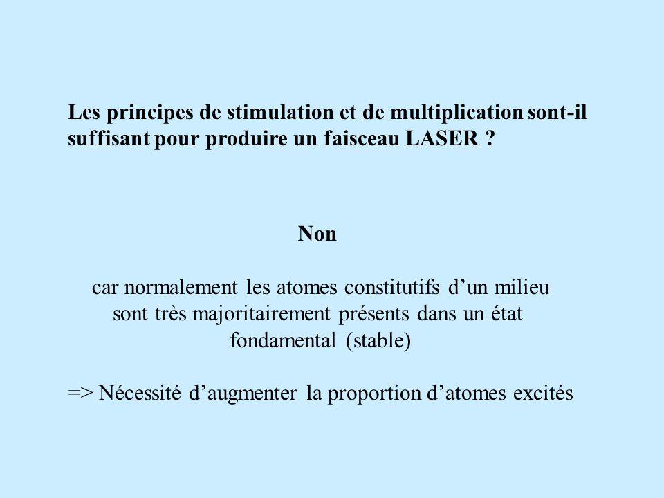 Les principes de stimulation et de multiplication sont-il suffisant pour produire un faisceau LASER ? Non car normalement les atomes constitutifs dun
