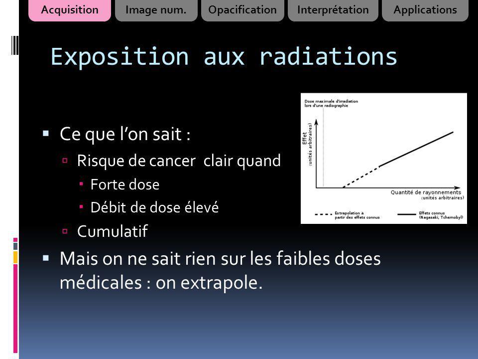 Exposition aux radiations Ce que lon sait : Risque de cancer clair quand Forte dose Débit de dose élevé Cumulatif Mais on ne sait rien sur les faibles