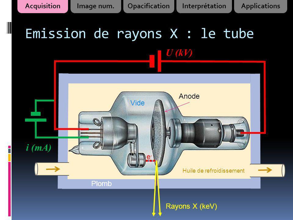 Le faisceau de rayons X U (kV) = ENERGIE donc REDUCTION DU CONTRASTE i (mA) = QUANTITE PHOTONS donc NOIRCISSEMENT Rayons « mous » si contraste spontané faible Rayons « durs » si contraste spontané fort Selon épaisseur AcquisitionImage num.OpacificationInterprétationApplications