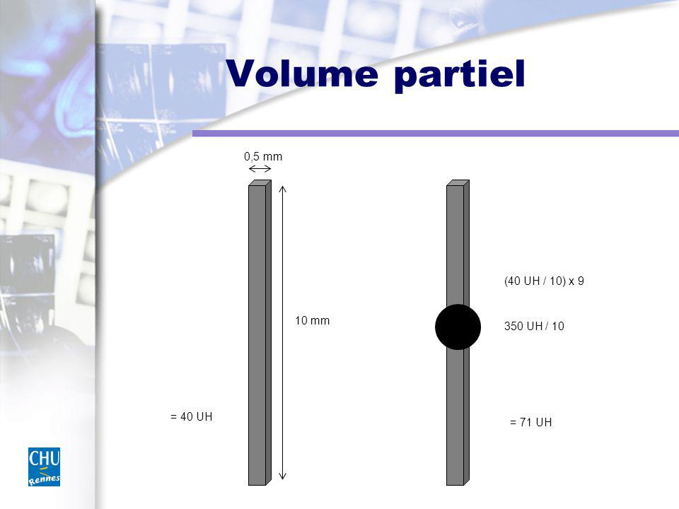 Volume partiel 0,5 mm 10 mm = 40 UH 350 UH / 10 (40 UH / 10) x 9 = 71 UH